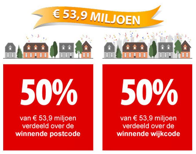 postcode loterij postcodekanjer - loten.nl
