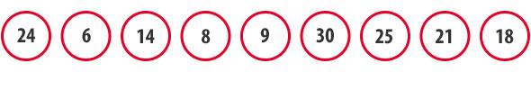 postcode loterij miljoenenjacht bingogetallen zondag 10 maart 2019