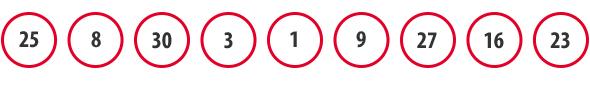 postcode loterij miljoenenjacht bingogetallen zondag 3 maart 2019