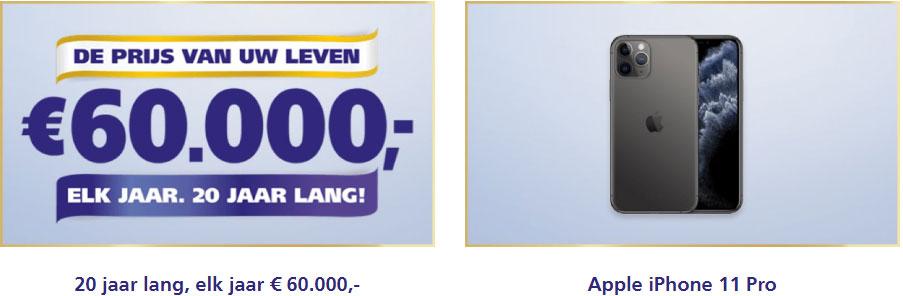 bankgiro loterij prijzen